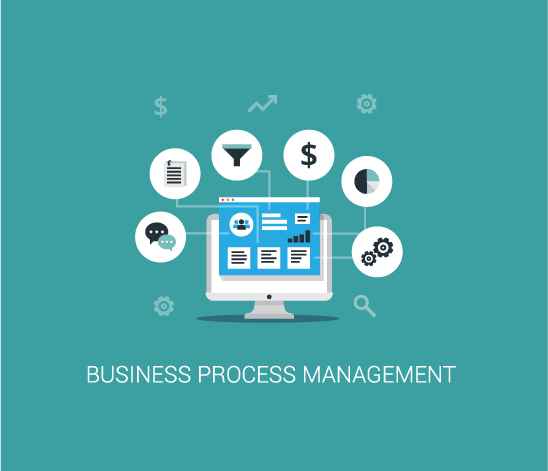 Futuralistech.com Business Process Management